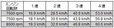 f:id:RF-zwei:20160515233429j:plain