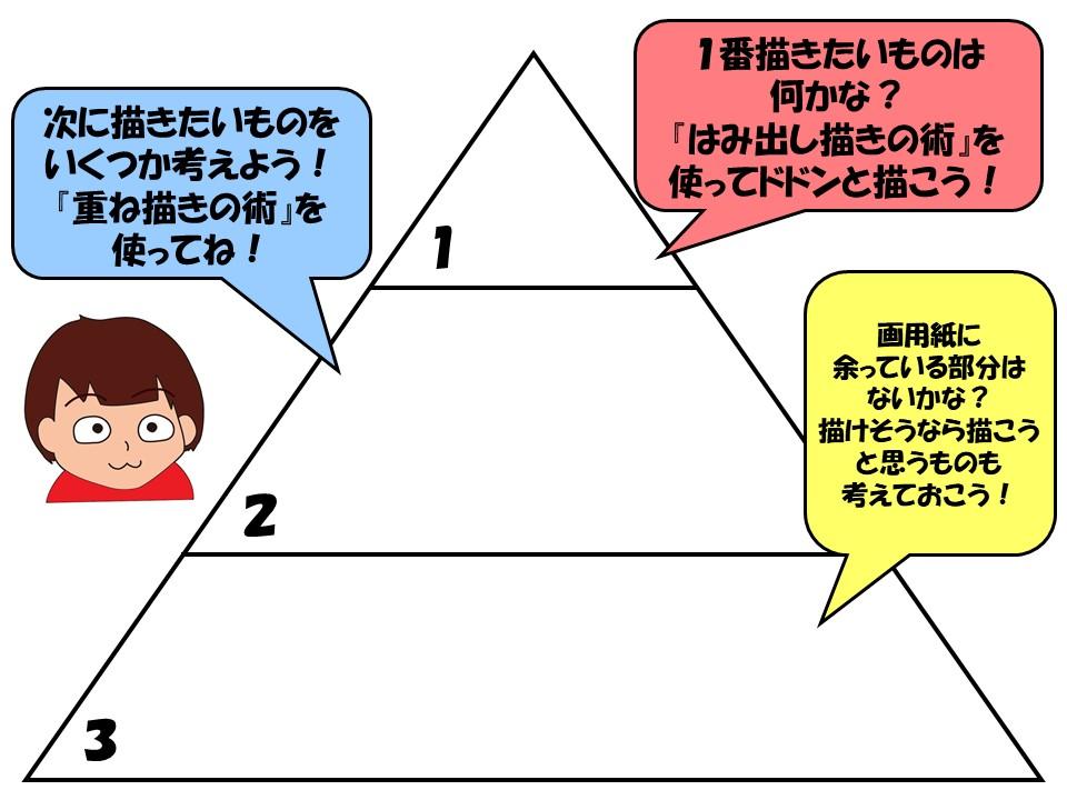 f:id:RICO_Ysan:20201023003813j:plain