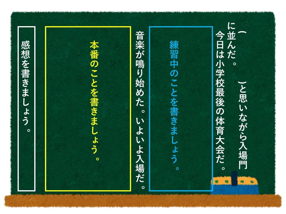f:id:RICO_Ysan:20201104010357j:plain