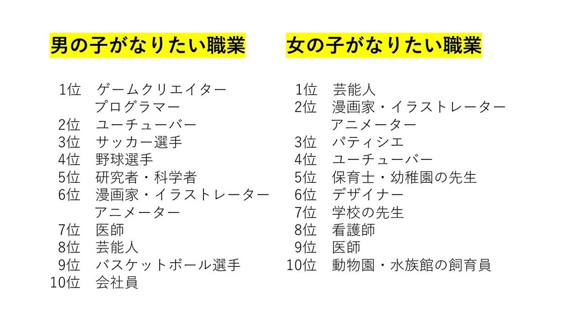 f:id:RICO_Ysan:20210107141512j:plain