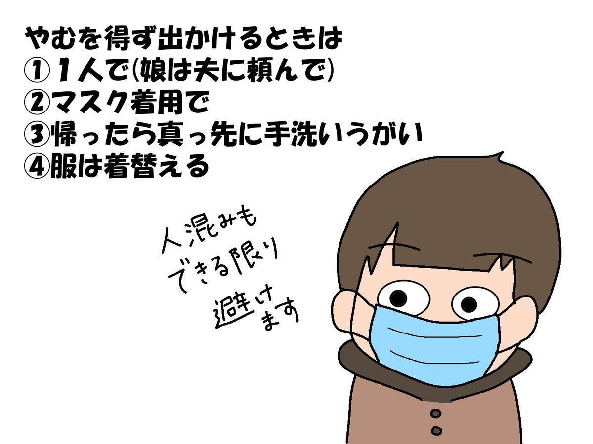 f:id:RICO_Ysan:20210108135207j:plain