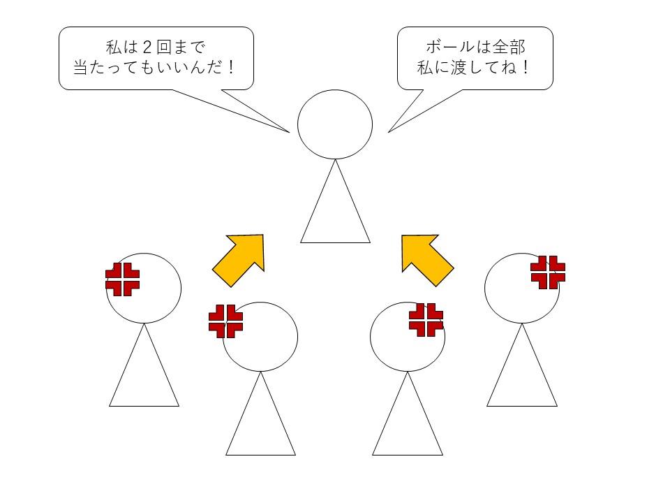 f:id:RICO_Ysan:20210113120615j:plain