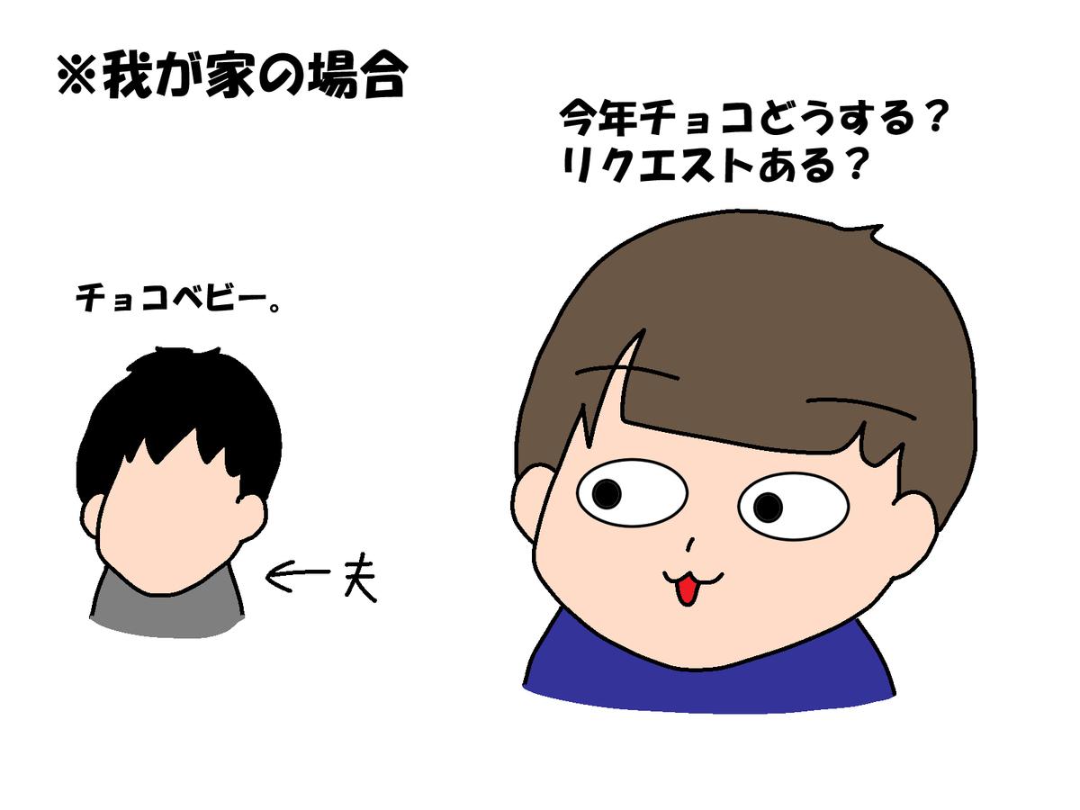 f:id:RICO_Ysan:20210208131729j:plain