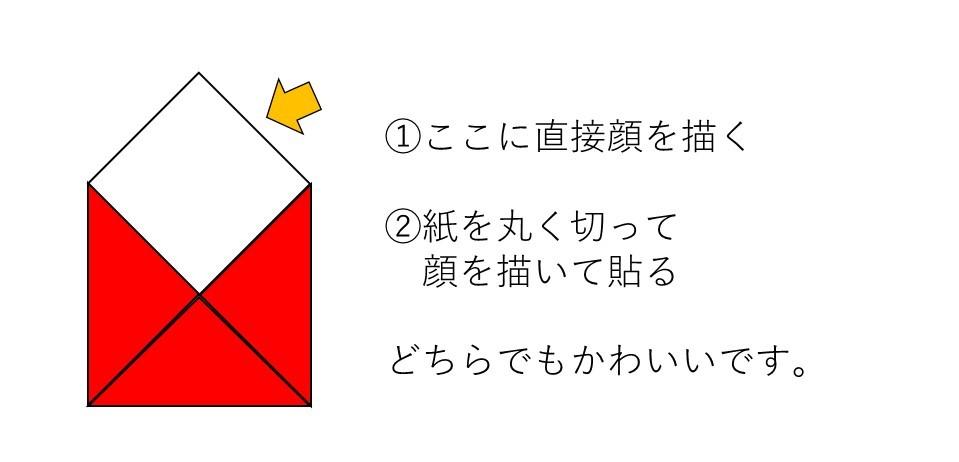 f:id:RICO_Ysan:20210218230454j:plain