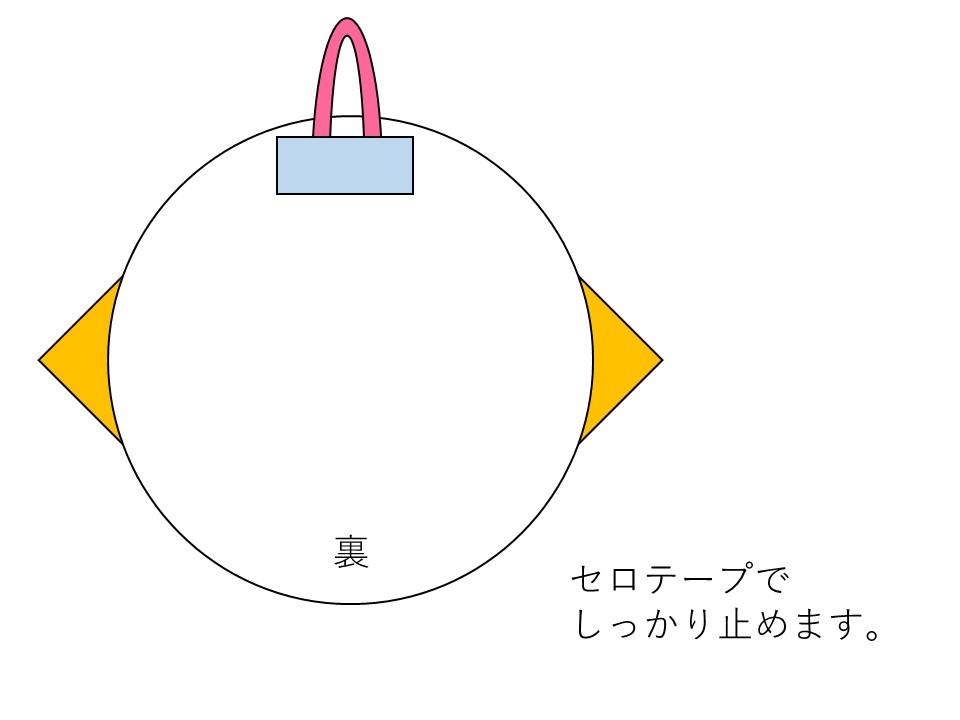 f:id:RICO_Ysan:20210218230553j:plain