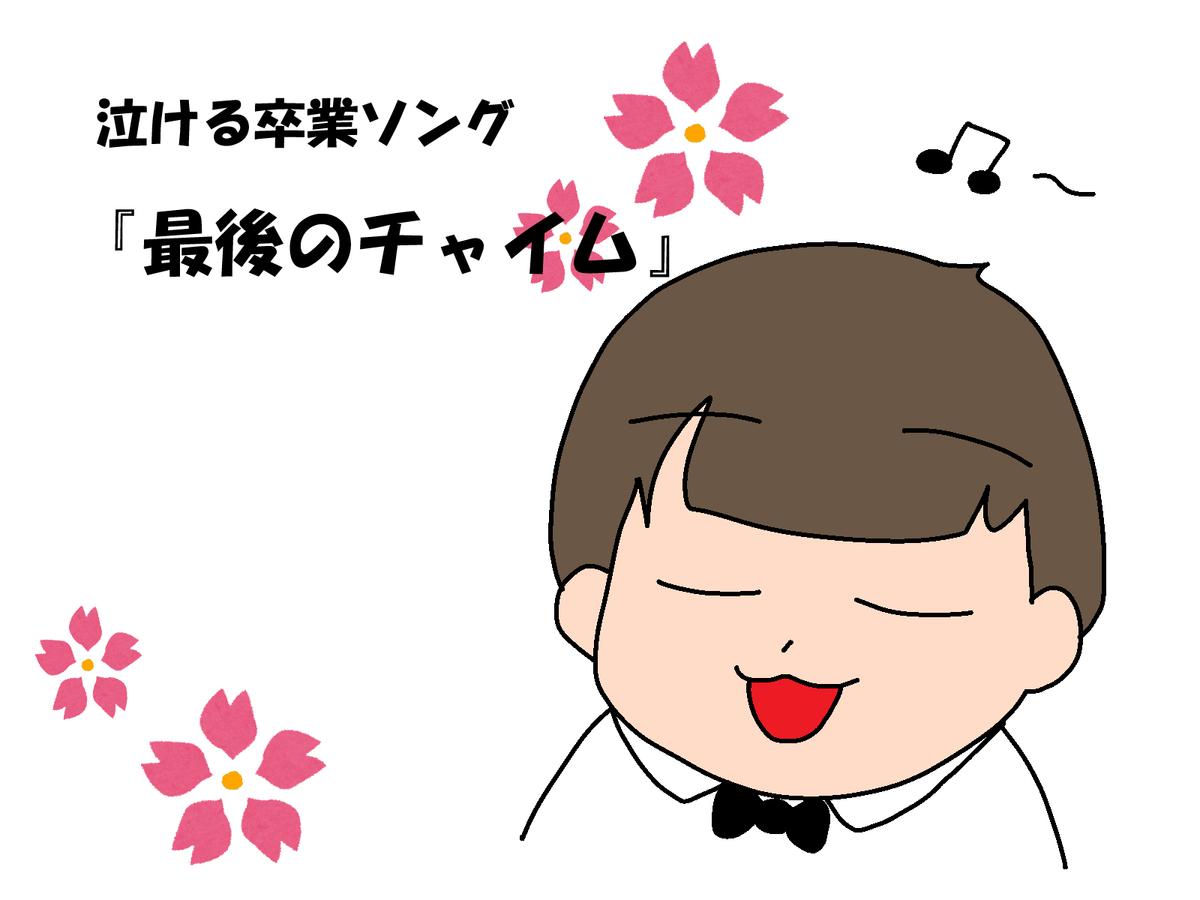 f:id:RICO_Ysan:20210305233701j:plain