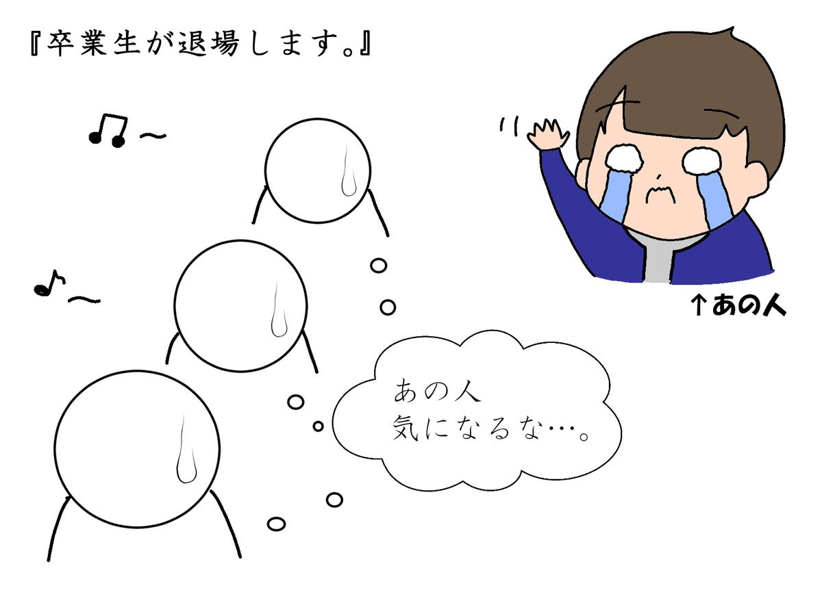 f:id:RICO_Ysan:20210328001043j:plain