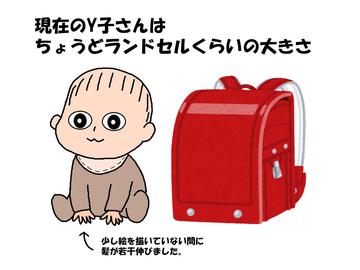 f:id:RICO_Ysan:20210419111041j:plain