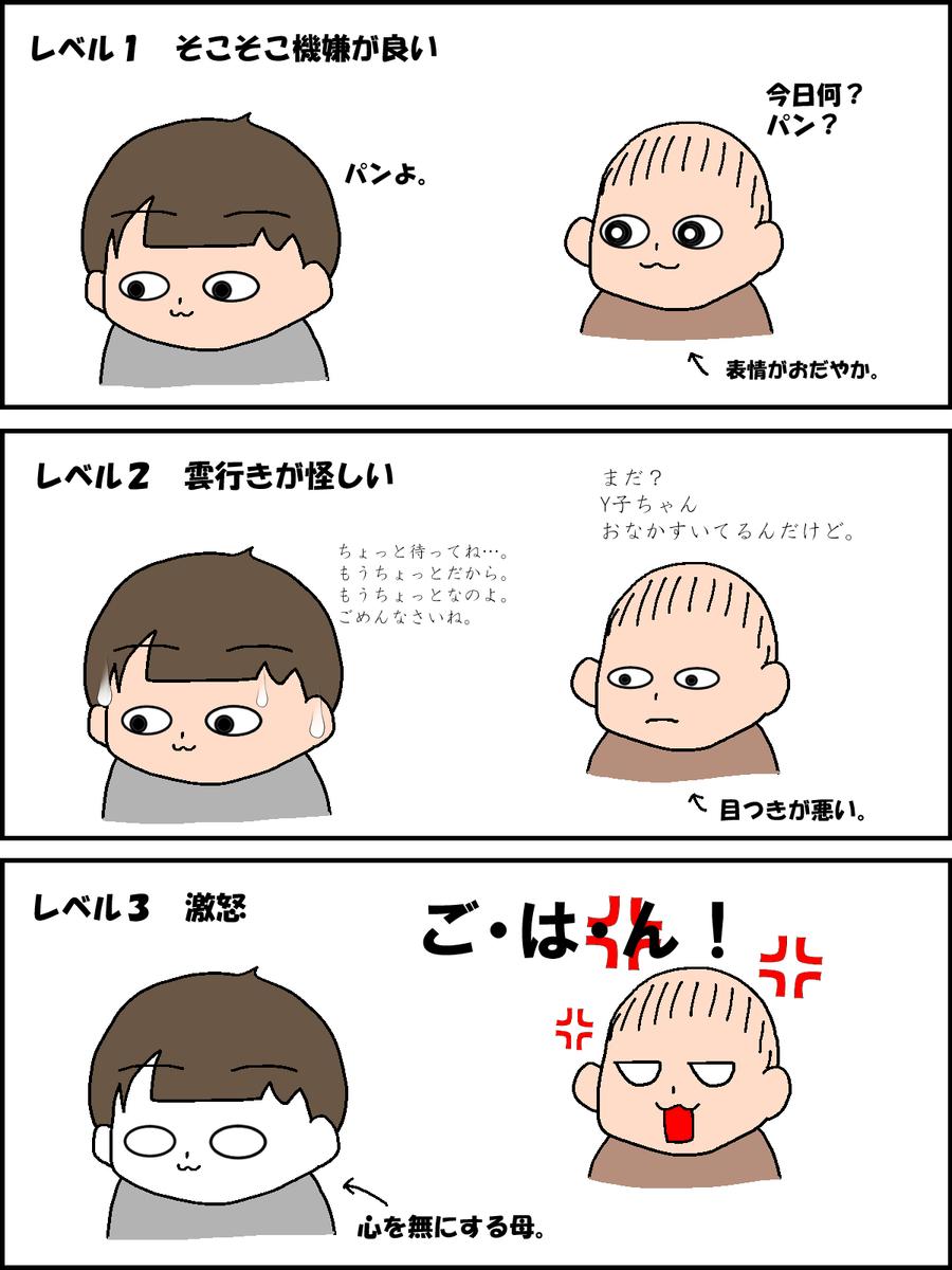 f:id:RICO_Ysan:20210526100745j:plain