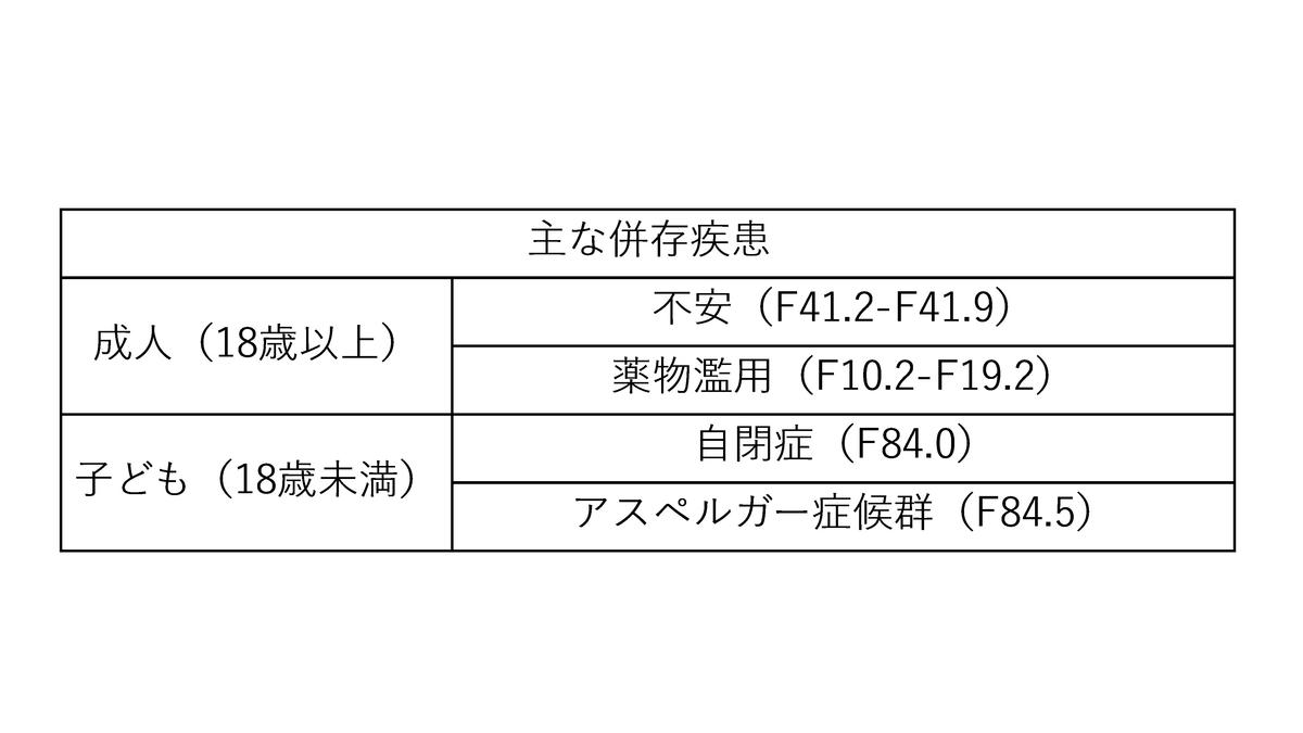 f:id:RIDC_JP:20190424161940j:plain