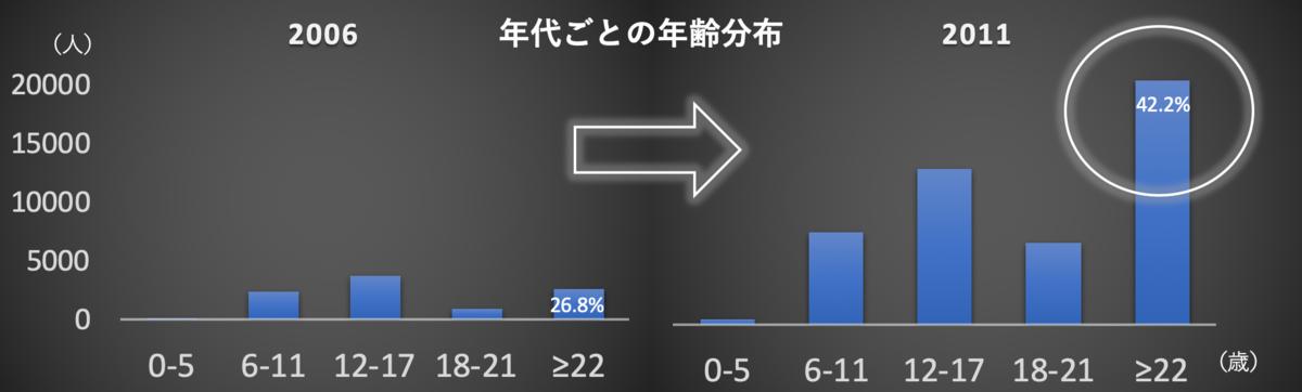 f:id:RIDC_JP:20190424173543p:plain