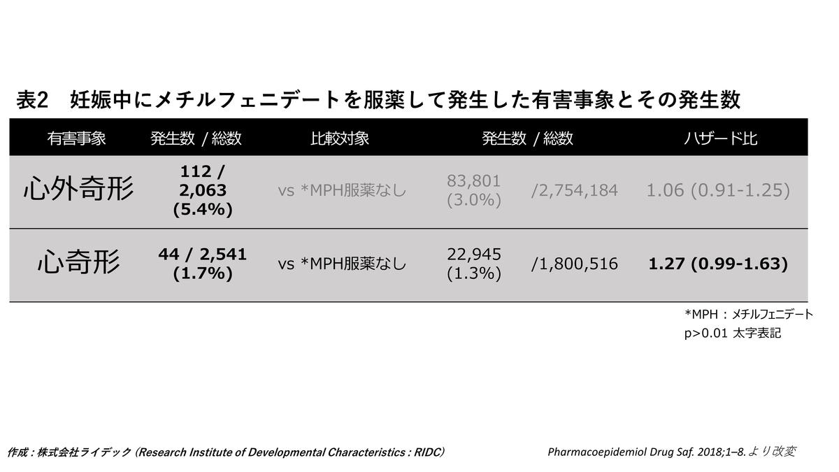 f:id:RIDC_JP:20190606154858j:plain