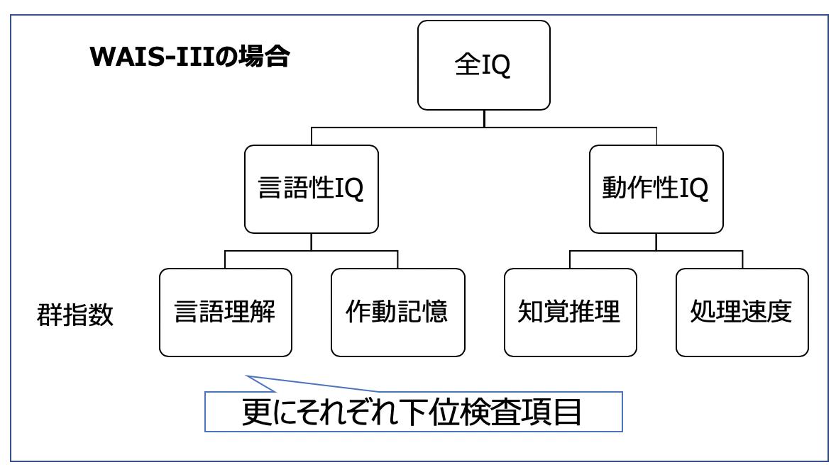 f:id:RIDC_JP:20190830105619p:plain