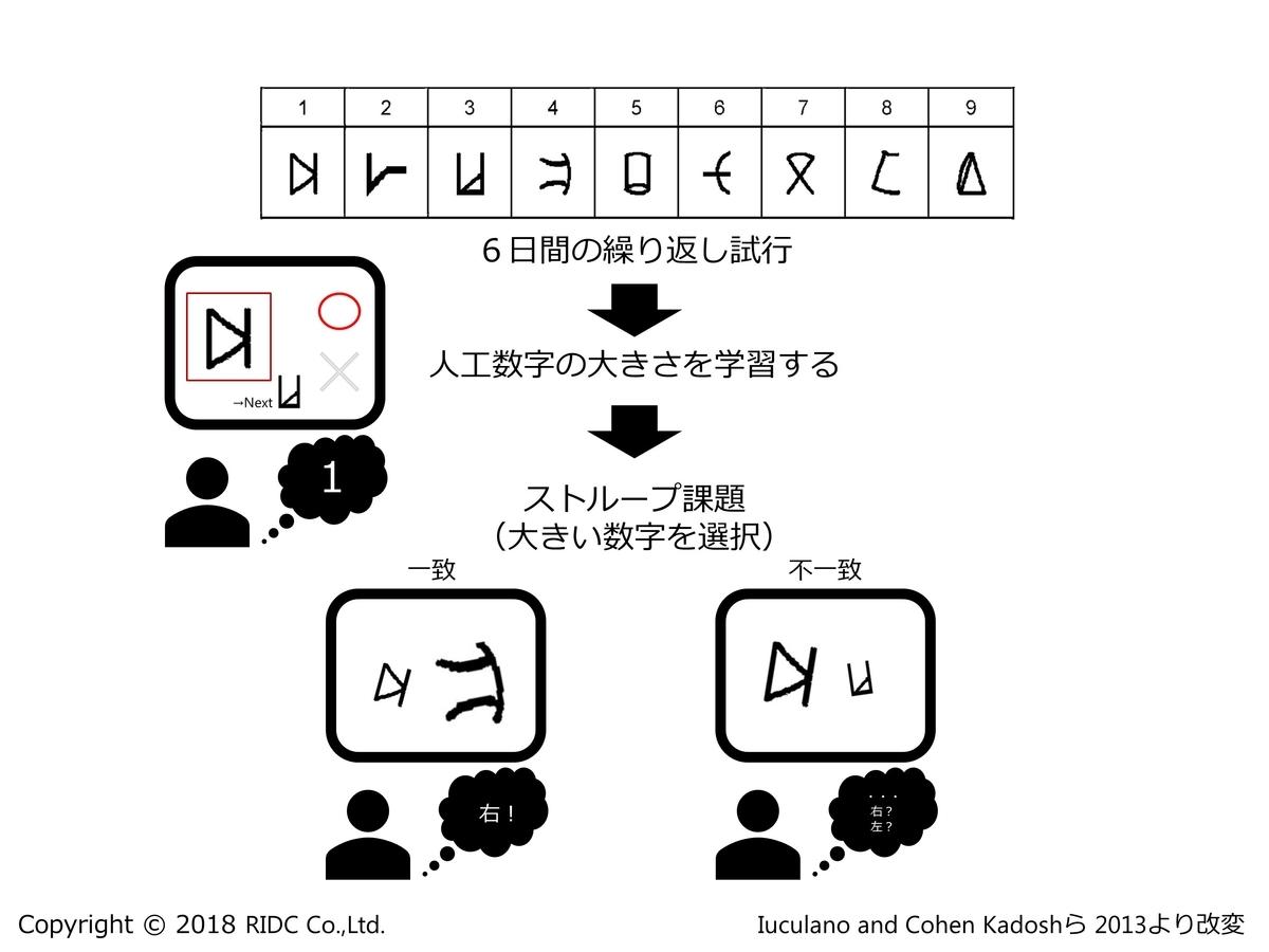 f:id:RIDC_JP:20191010120250j:plain