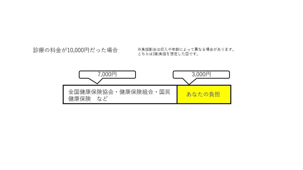 f:id:RIDC_JP:20191030153325j:plain