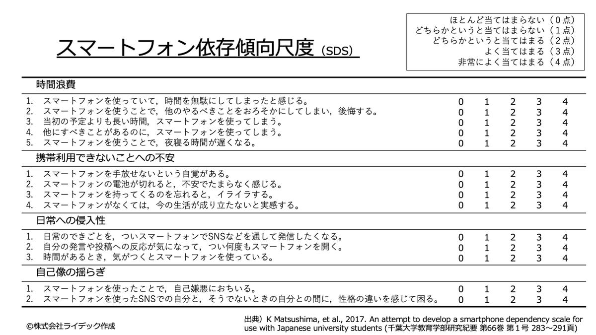 f:id:RIDC_JP:20191114172647p:plain