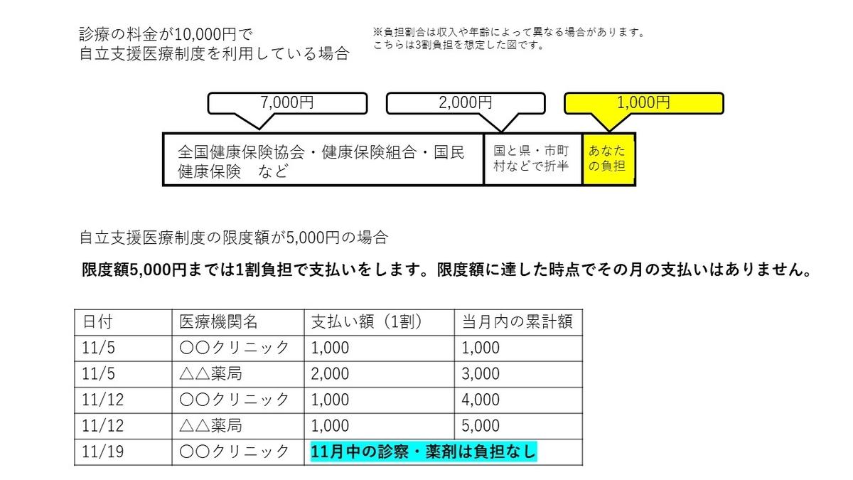 f:id:RIDC_JP:20191204102725j:plain