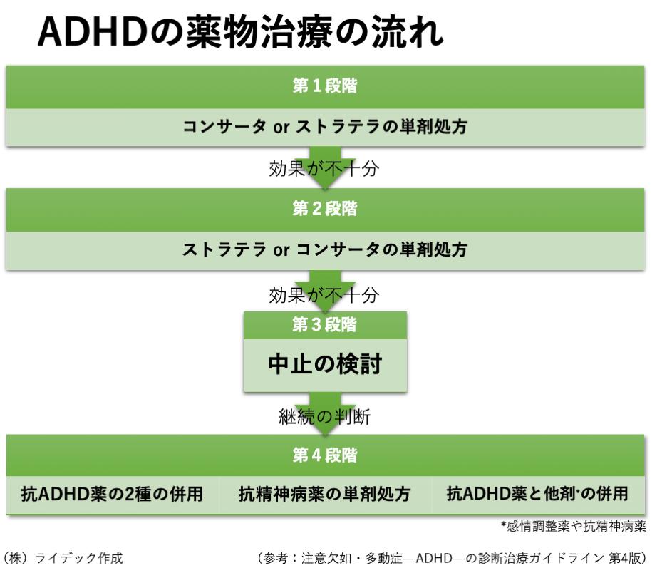 f:id:RIDC_JP:20200108102156p:plain