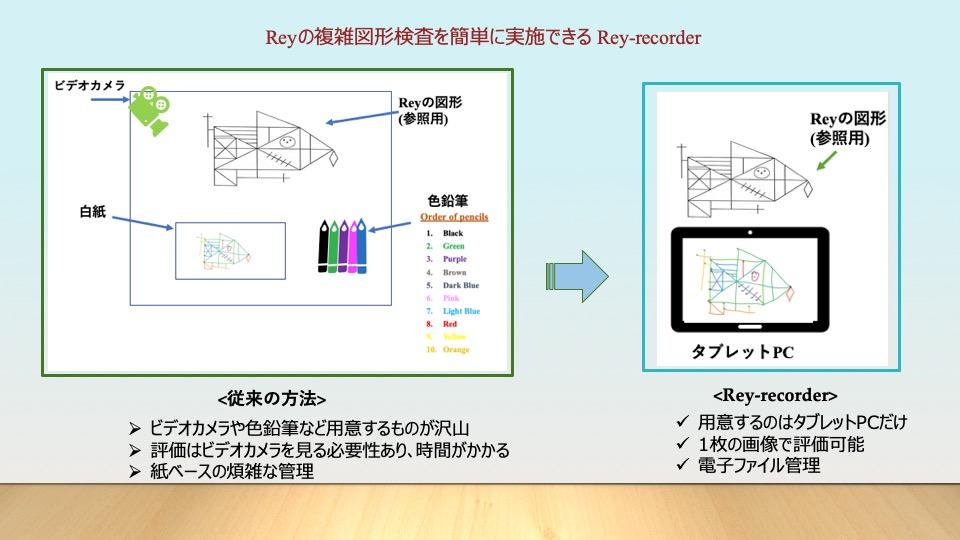 f:id:RIDC_JP:20200109152609j:plain