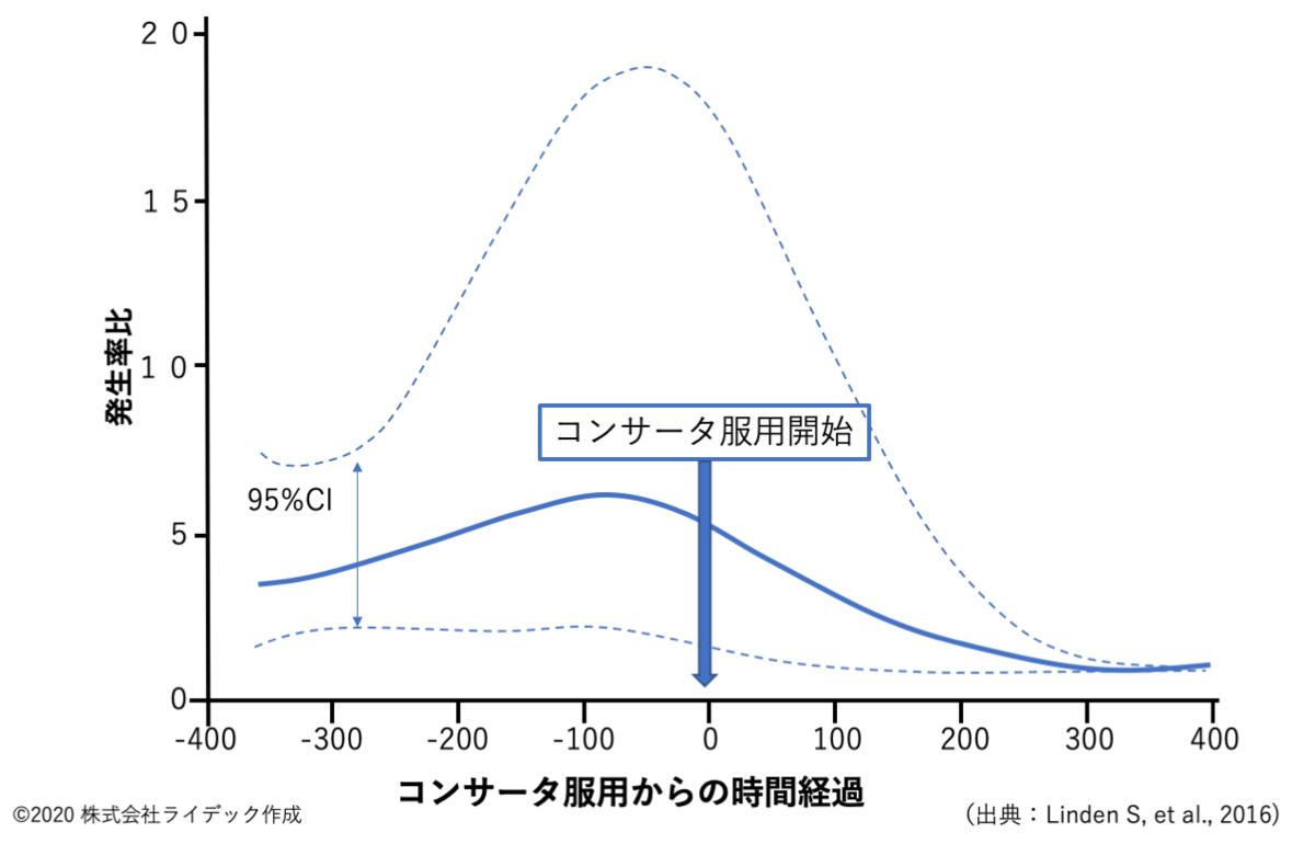 f:id:RIDC_JP:20200123120143p:plain