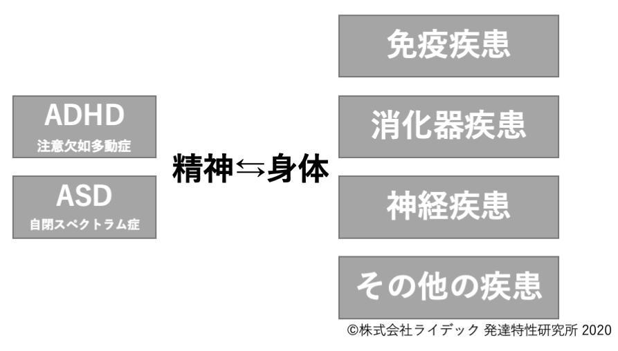 f:id:RIDC_JP:20200312144720p:plain