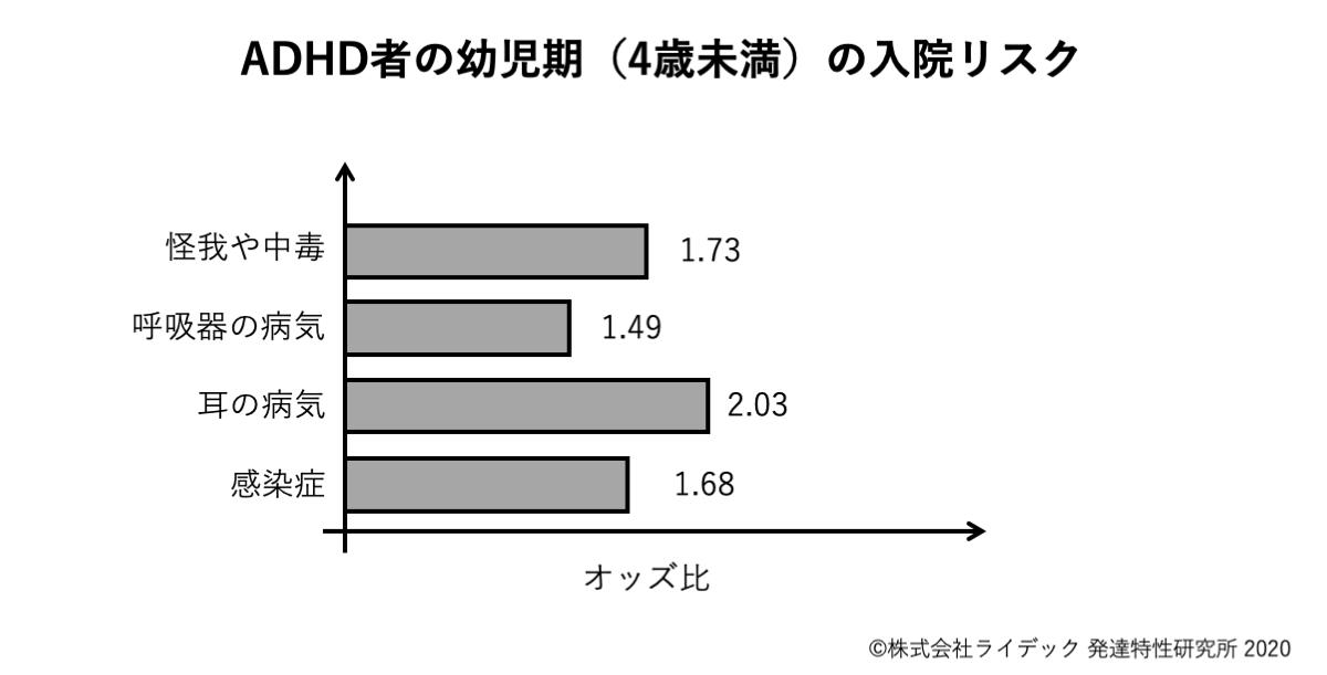 f:id:RIDC_JP:20200528193510p:plain