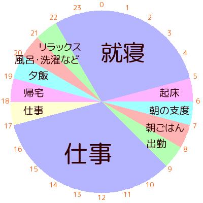 f:id:RIDC_JP:20200604113529p:plain