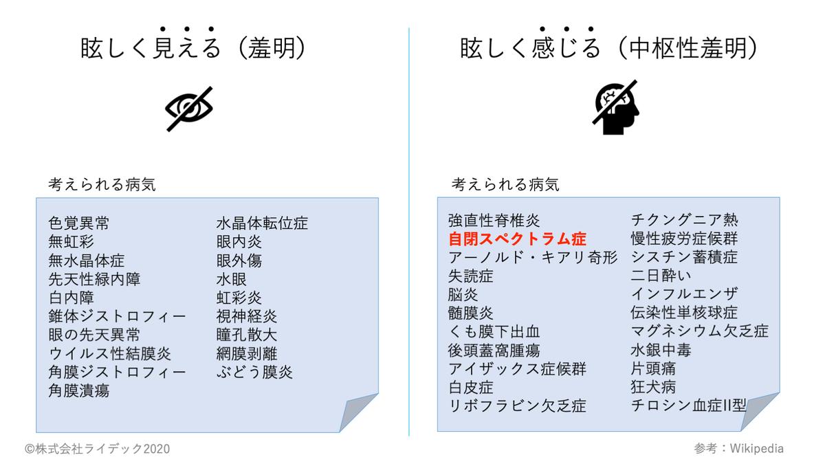 f:id:RIDC_JP:20200709142113p:plain