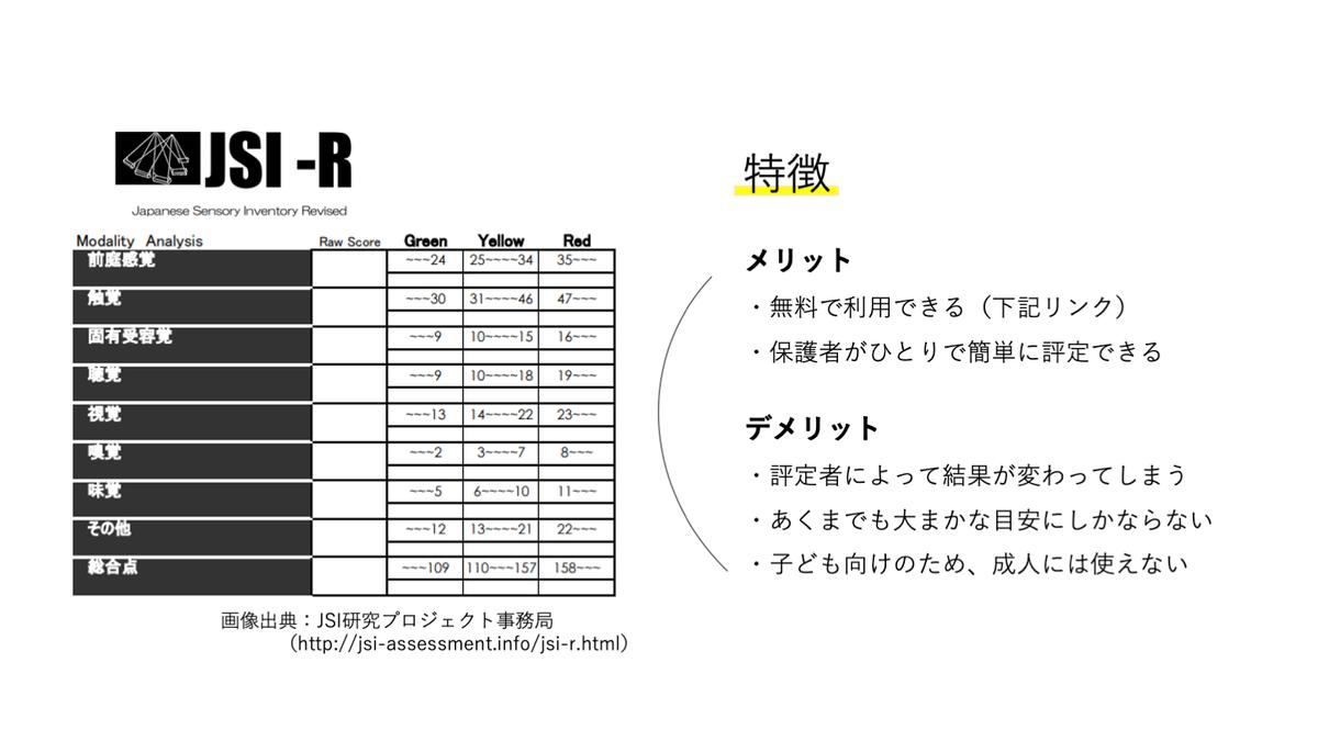f:id:RIDC_JP:20200715135305p:plain