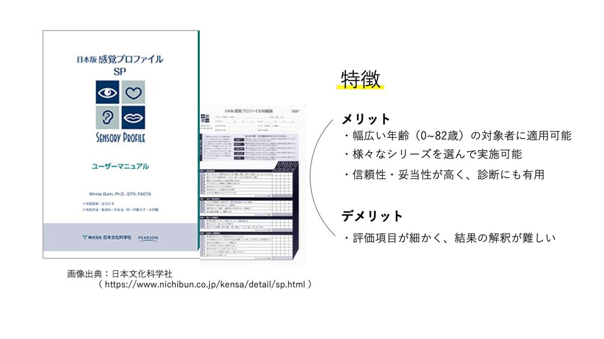 f:id:RIDC_JP:20200715135309p:plain
