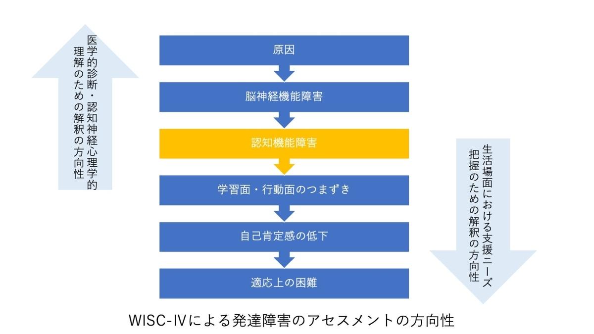 f:id:RIDC_JP:20200805162125j:plain
