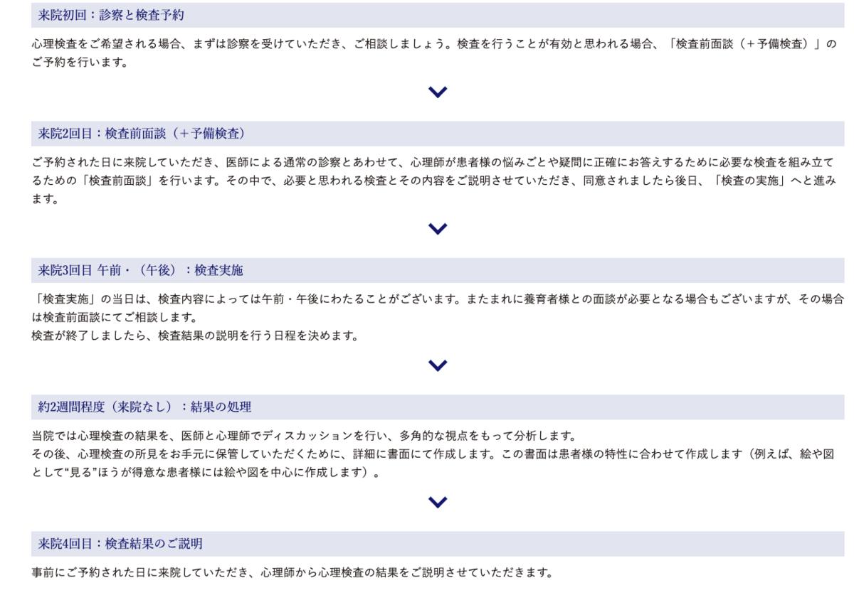 f:id:RIDC_JP:20200827121633p:plain