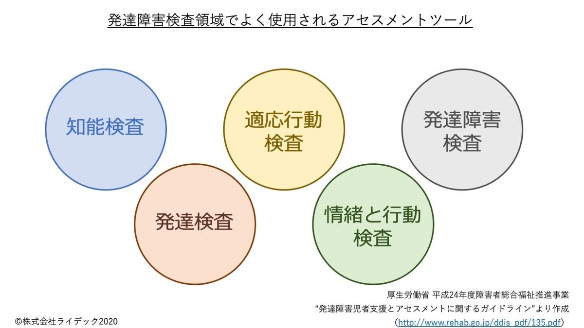 f:id:RIDC_JP:20200902103114j:plain