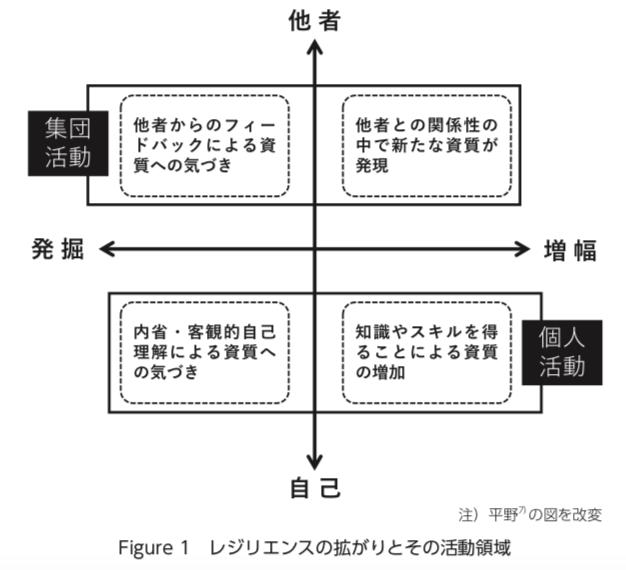 f:id:RIDC_JP:20200910153734p:plain