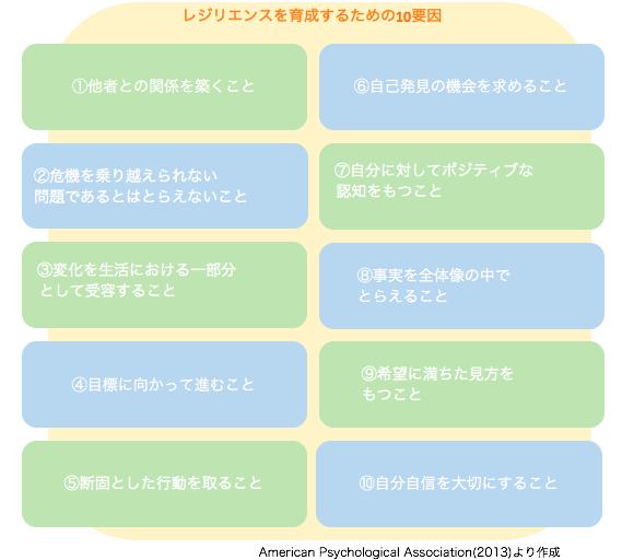 f:id:RIDC_JP:20200910154541p:plain
