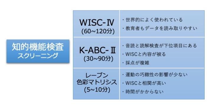 f:id:RIDC_JP:20200917133222j:plain