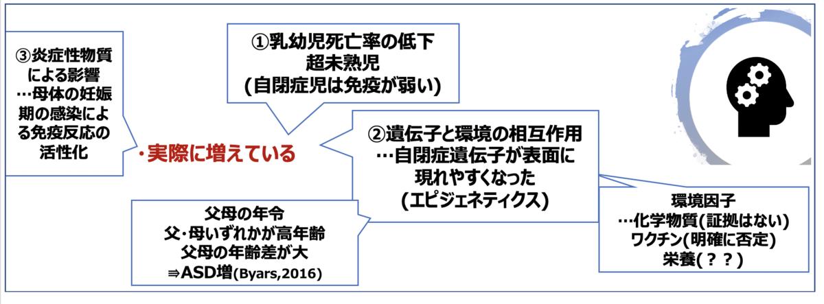f:id:RIDC_JP:20200918003702p:plain