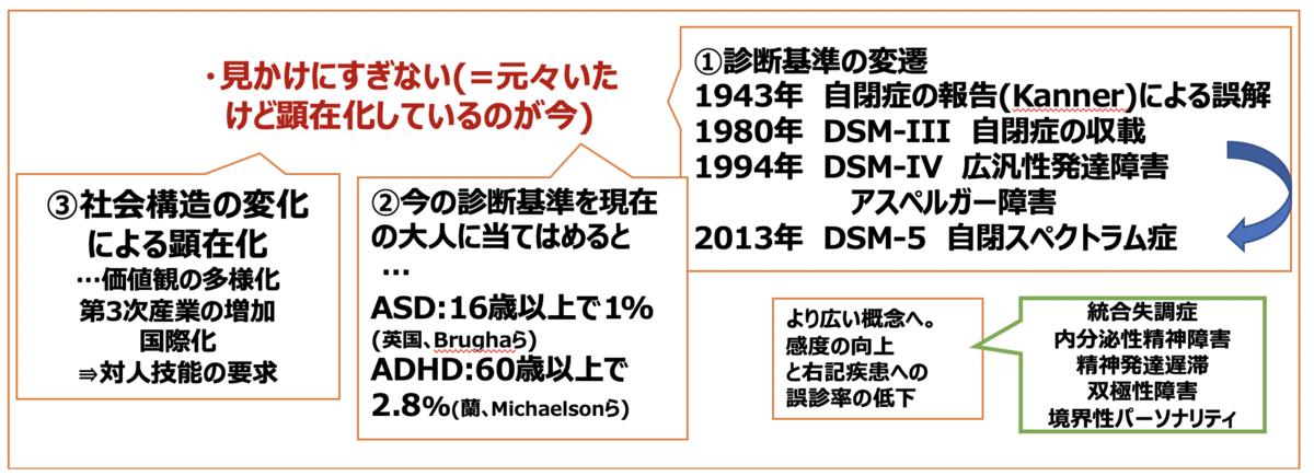 f:id:RIDC_JP:20200918185544p:plain