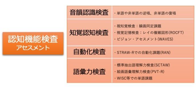 f:id:RIDC_JP:20200924135735j:plain