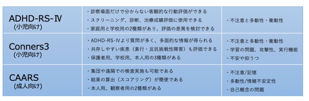 f:id:RIDC_JP:20201029104037j:plain