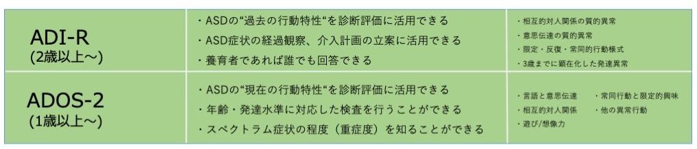 f:id:RIDC_JP:20201029132210j:plain