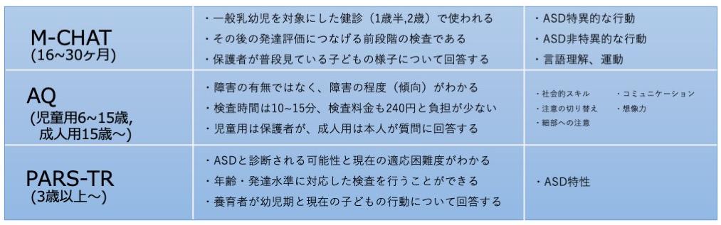 f:id:RIDC_JP:20201029142714j:plain