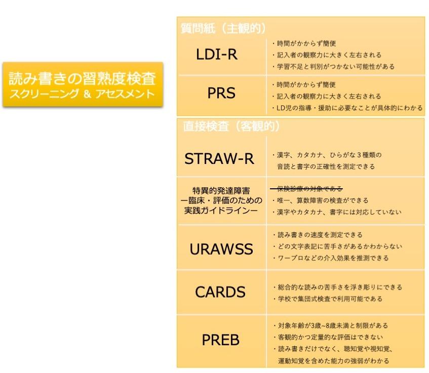 f:id:RIDC_JP:20201031214440j:plain