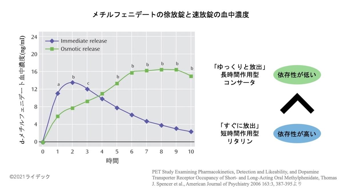 f:id:RIDC_JP:20210204132603j:plain