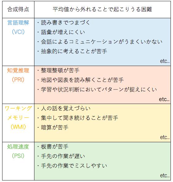 f:id:RIDC_JP:20210311162241p:plain