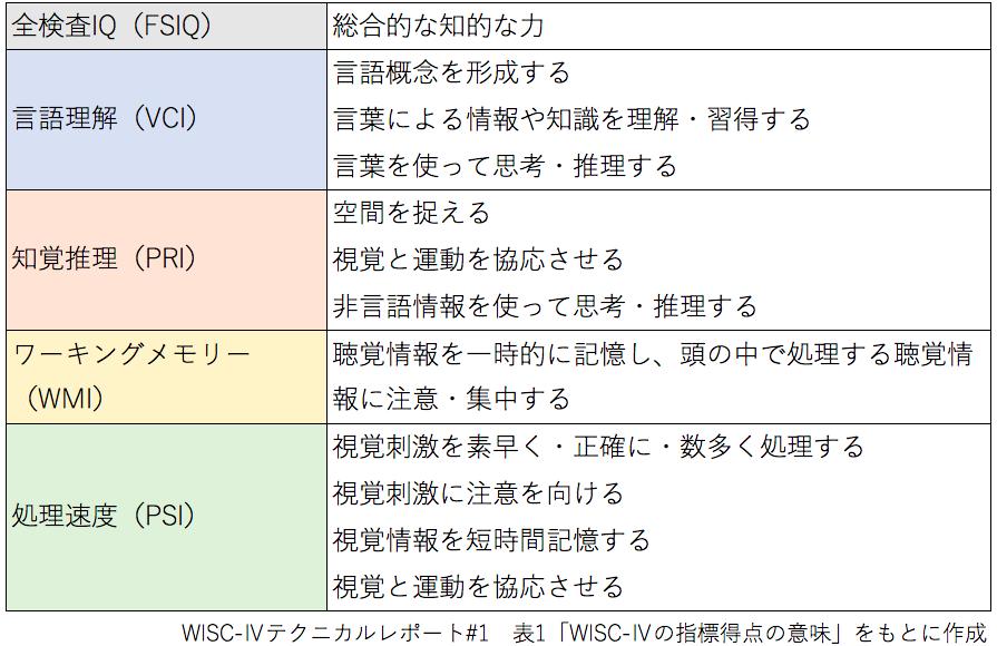 f:id:RIDC_JP:20210311162510p:plain