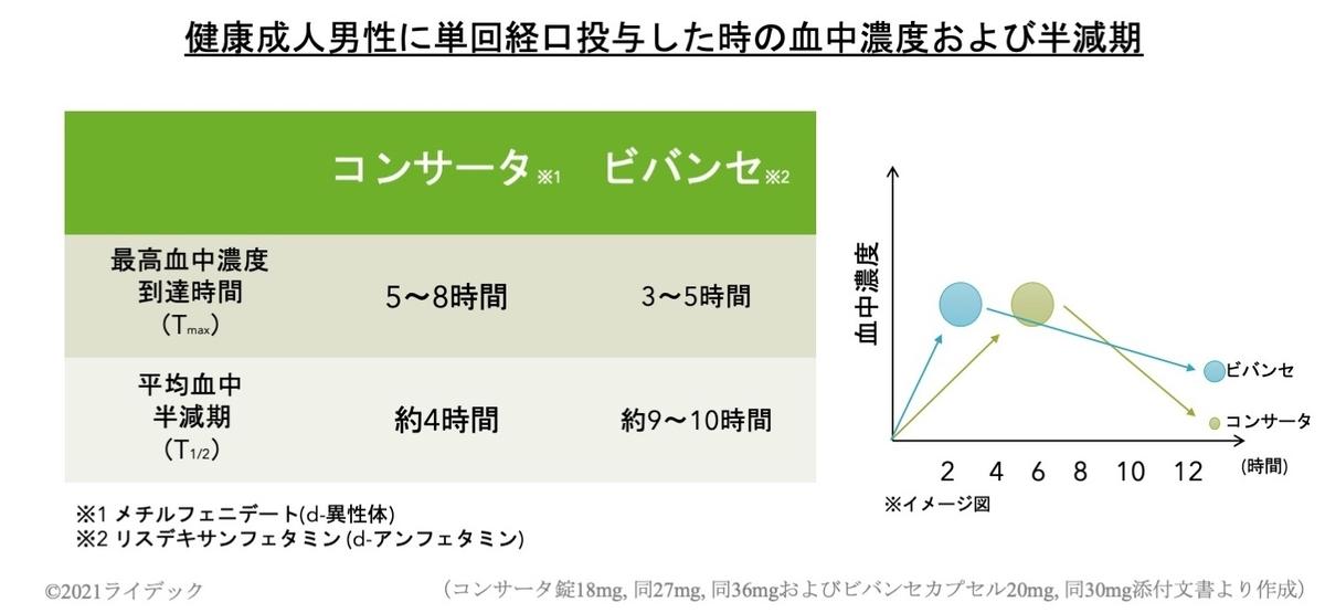 f:id:RIDC_JP:20210331162224j:plain