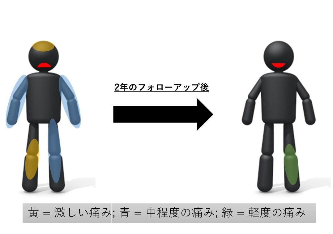 f:id:RIDC_JP:20210527152713j:plain