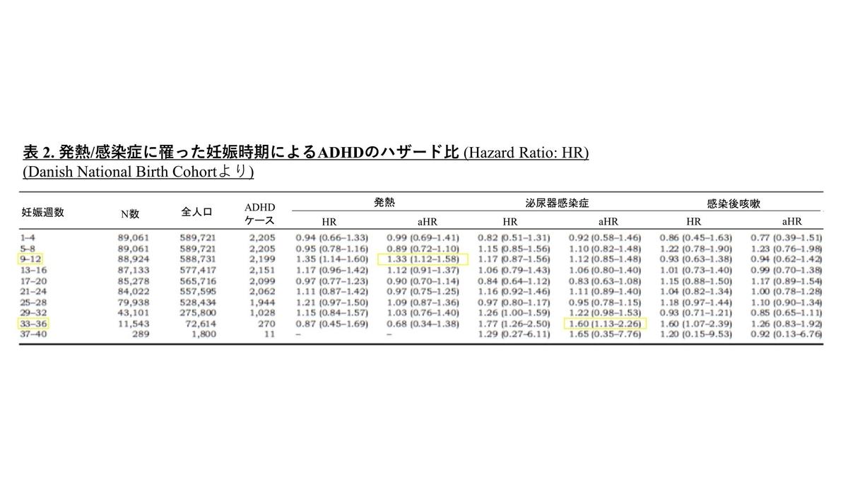 f:id:RIDC_JP:20210609144732j:plain