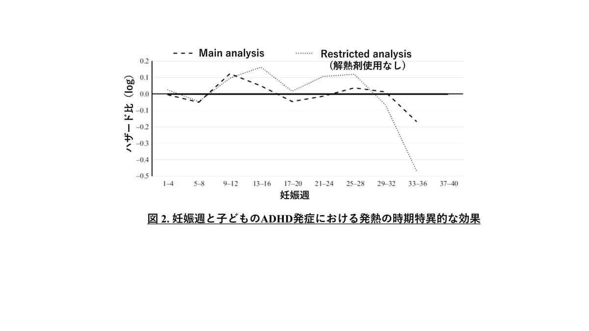 f:id:RIDC_JP:20210609144929j:plain